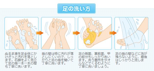 コラージュフルフル泡石鹸で足を洗う方法